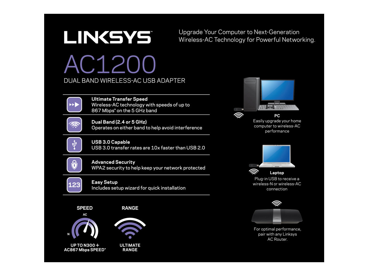 Linksys WUSB6300 - network adapter