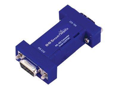 B&B 422PP9R - serial adapter
